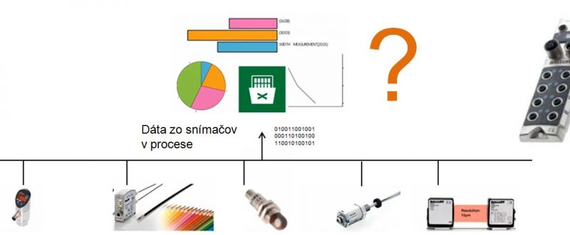 Zber dát, vyhodnotenie a monitorovanie stavu? S IO-Link Master modulom v 5 krokoch nič jednoduchšie | Balluff