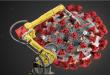 Vplyv COVID-19 na priemyselnú výrobu