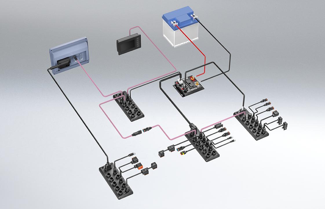 Data Panel MurrElektronik