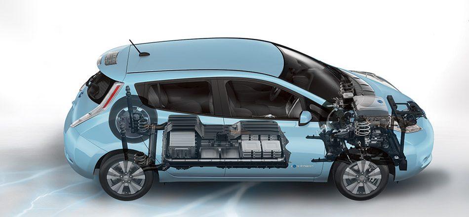 elektromobilita Myslený pohľad do elektromobilu