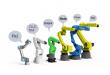 3 dôvody, prečo je programovanie robotov NÁROČNÉ