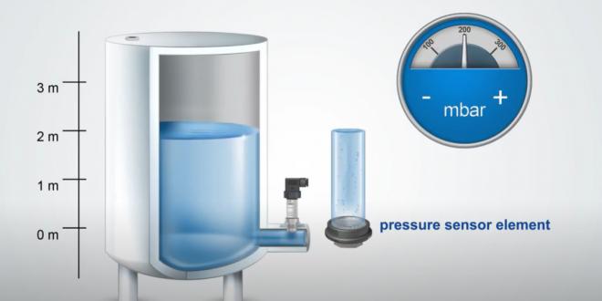 Snímače hladiny – meranie hladiny v rôznych prostrediach